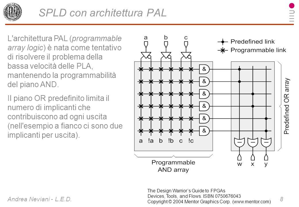 Andrea Neviani - L.E.D. 19 Xilinx Spartan-II: architecture