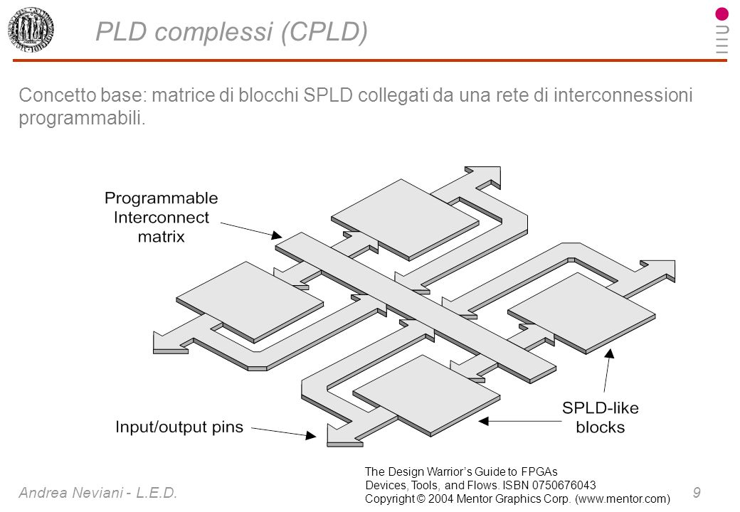 Andrea Neviani - L.E.D.20 Xilinx Spartan-II CLB Each CLB has two identical slices.