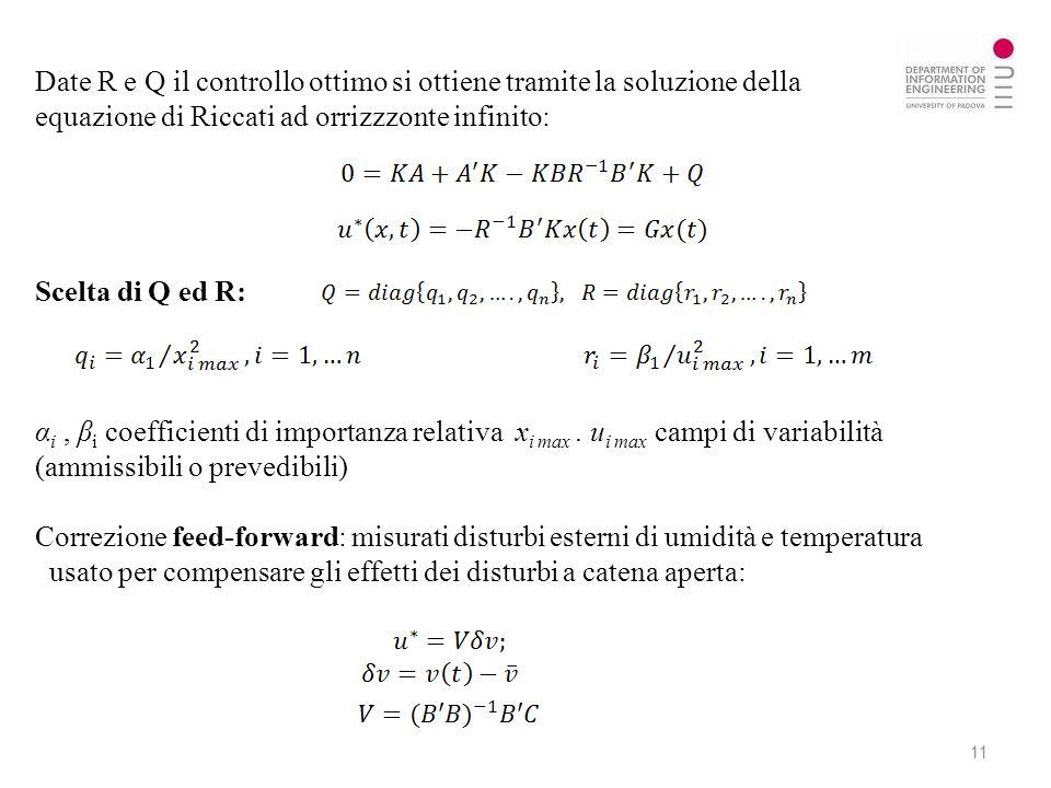 Date R e Q il controllo ottimo si ottiene tramite la soluzione della equazione di Riccati ad orrizzzonte infinito: Scelta di Q ed R: α i, β i coefficienti di importanza relativa x i max.