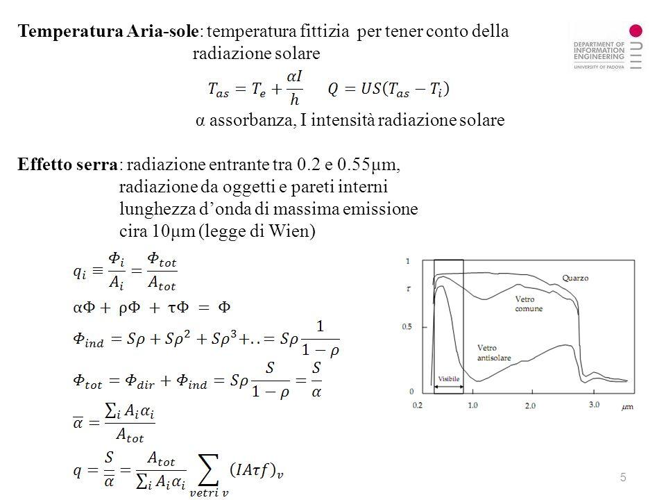 Temperatura Aria-sole: temperatura fittizia per tener conto della radiazione solare α assorbanza, I intensità radiazione solare Effetto serra: radiazione entrante tra 0.2 e 0.55μm, radiazione da oggetti e pareti interni lunghezza donda di massima emissione cira 10μm (legge di Wien) 5