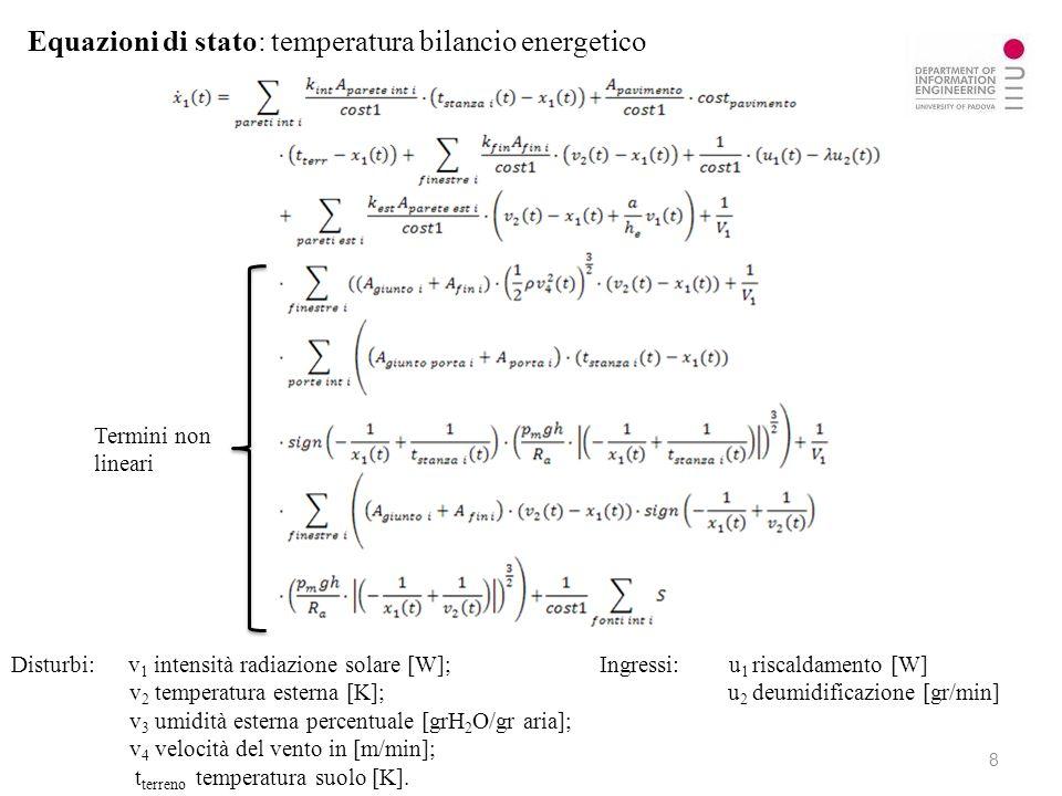 Disturbi: v 1 intensità radiazione solare [W]; Ingressi: u 1 riscaldamento [W] v 2 temperatura esterna [K]; u 2 deumidificazione [gr/min] v 3 umidità esterna percentuale [grH 2 O/gr aria]; v 4 velocità del vento in [m/min]; t terreno temperatura suolo [K].