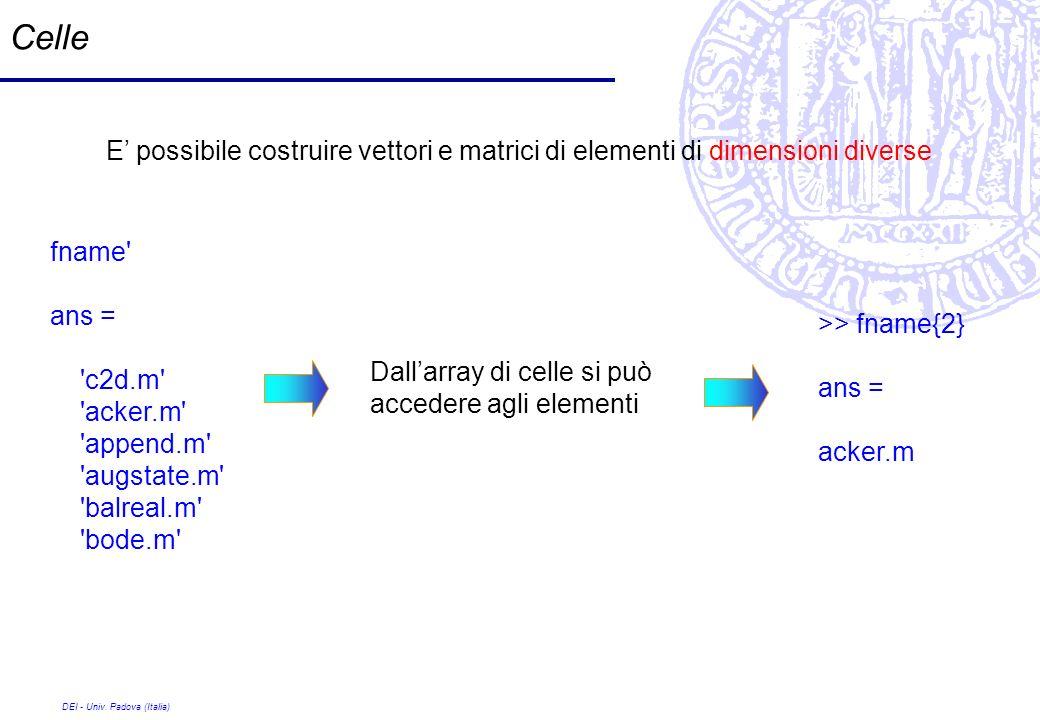 DEI - Univ. Padova (Italia) Celle E possibile costruire vettori e matrici di elementi di dimensioni diverse fname' ans = 'c2d.m' 'acker.m' 'append.m'