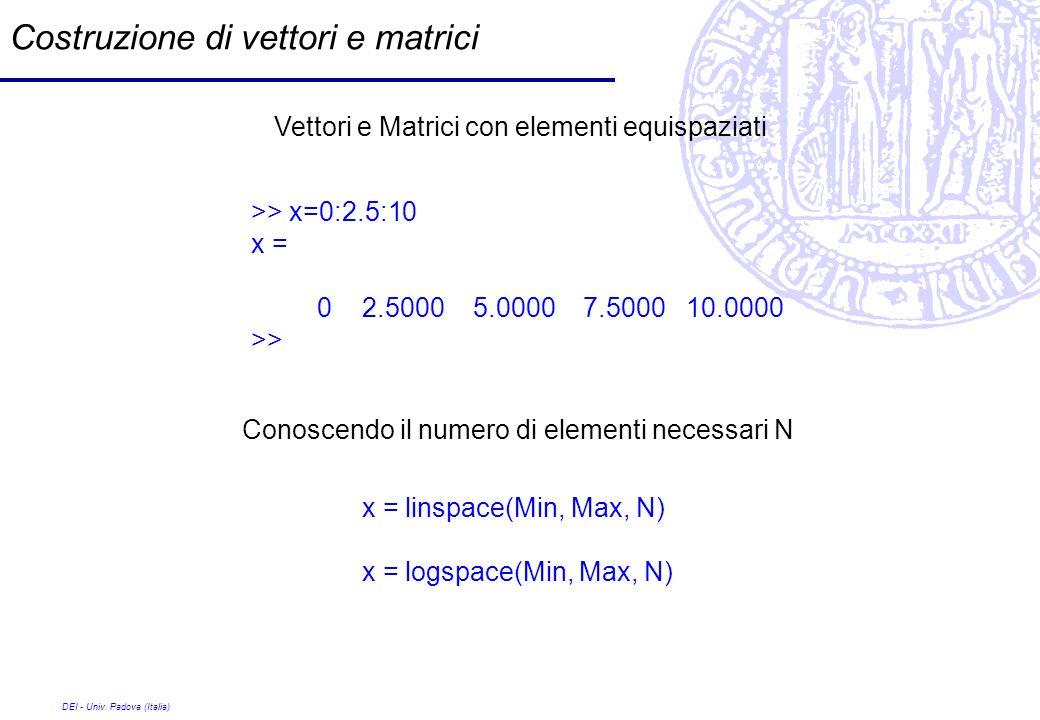 DEI - Univ. Padova (Italia) Costruzione di vettori e matrici >> x=0:2.5:10 x = 0 2.5000 5.0000 7.5000 10.0000 >> Vettori e Matrici con elementi equisp