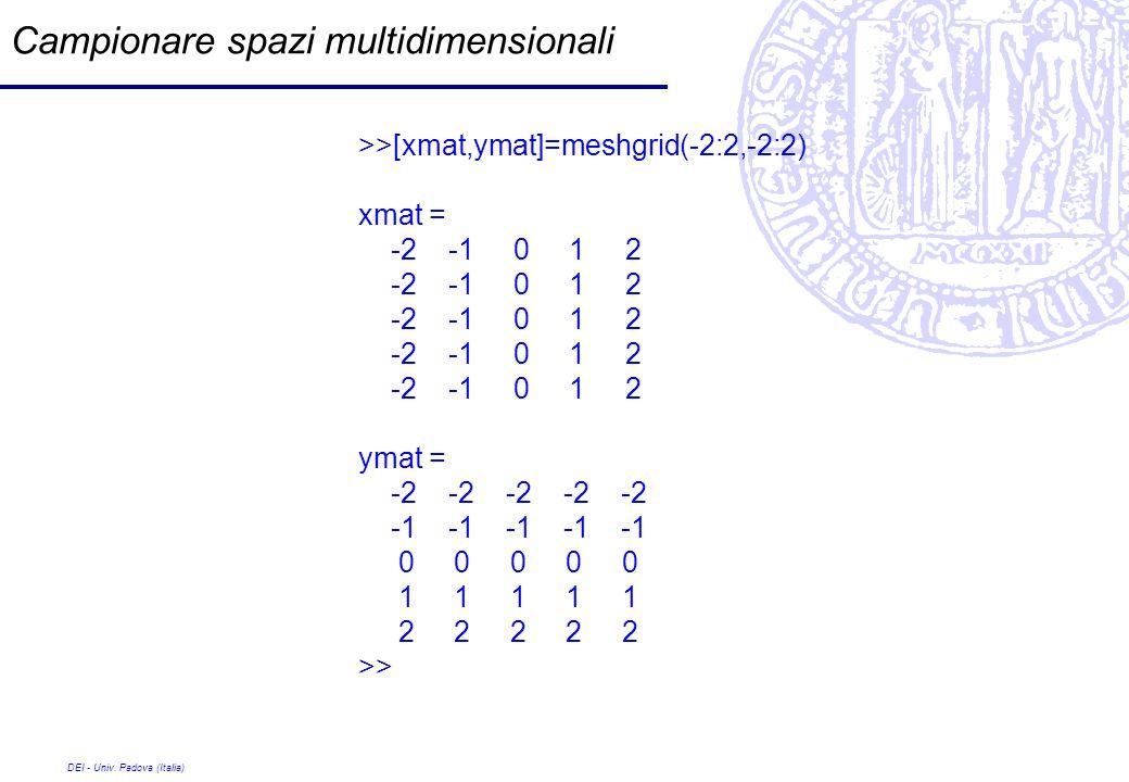 DEI - Univ. Padova (Italia) Campionare spazi multidimensionali >>[xmat,ymat]=meshgrid(-2:2,-2:2) xmat = -2 -1 0 1 2 ymat = -2 -2 -2 -2 -2 -1 -1 -1 -1