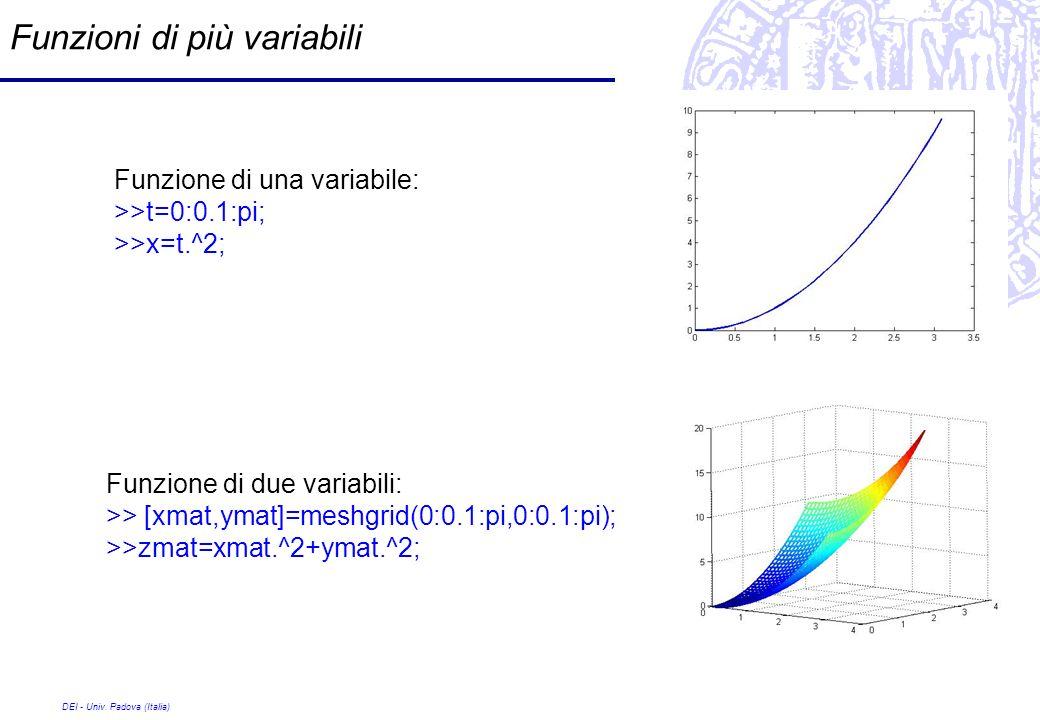 DEI - Univ. Padova (Italia) Funzioni di più variabili Funzione di una variabile: >>t=0:0.1:pi; >>x=t.^2; Funzione di due variabili: >> [xmat,ymat]=mes