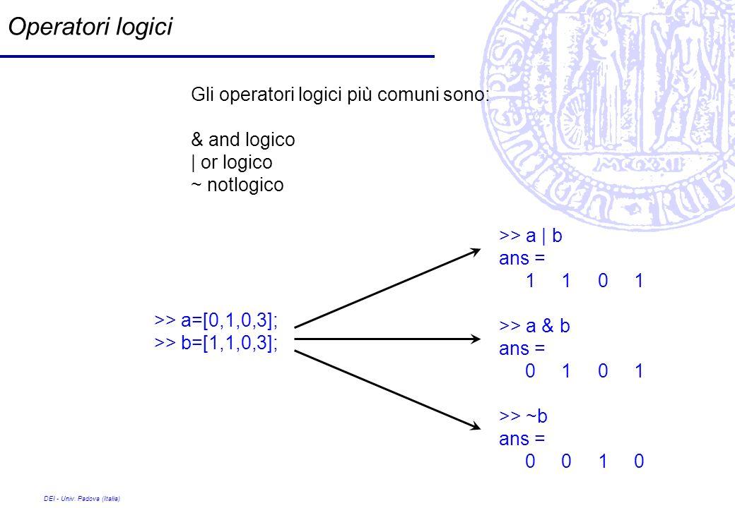 DEI - Univ. Padova (Italia) Operatori logici Gli operatori logici più comuni sono: & and logico | or logico ~ notlogico >> a=[0,1,0,3]; >> b=[1,1,0,3]