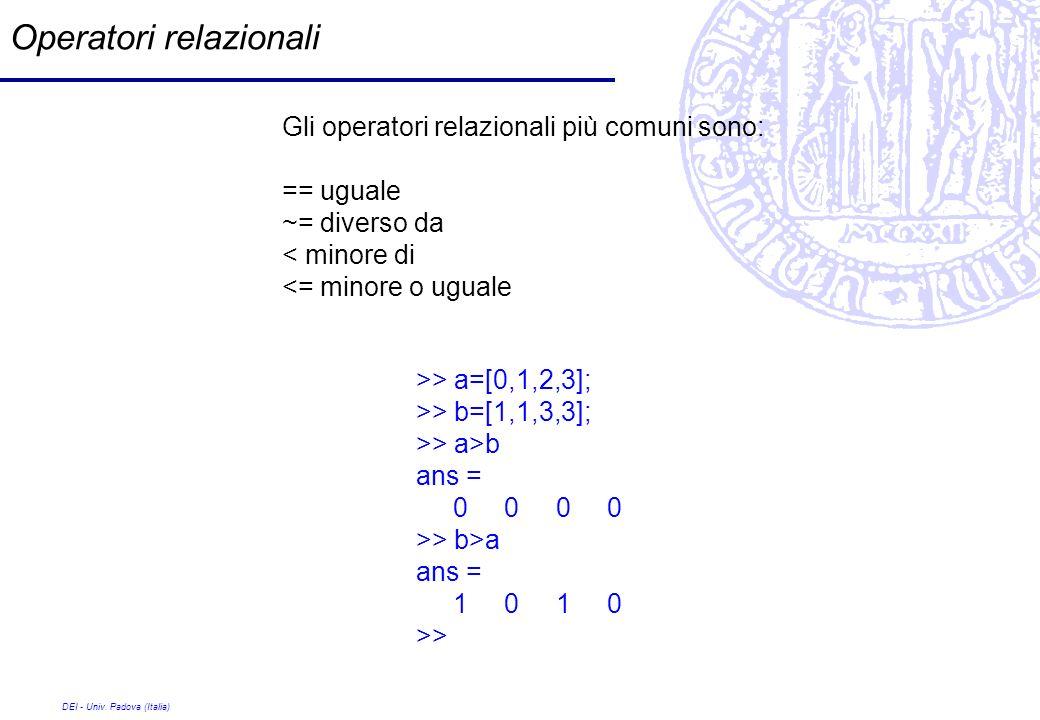 DEI - Univ. Padova (Italia) Operatori relazionali Gli operatori relazionali più comuni sono: == uguale ~= diverso da < minore di <= minore o uguale >>