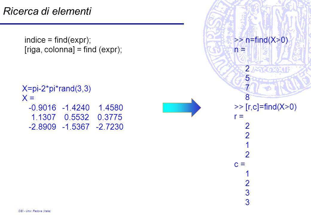 DEI - Univ. Padova (Italia) Ricerca di elementi indice = find(expr); [riga, colonna] = find (expr); X=pi-2*pi*rand(3,3) X = -0.9016 -1.4240 1.4580 1.1