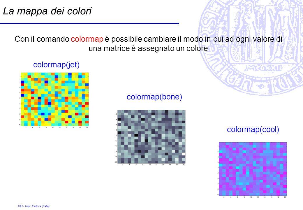 DEI - Univ. Padova (Italia) La mappa dei colori Con il comando colormap è possibile cambiare il modo in cui ad ogni valore di una matrice è assegnato