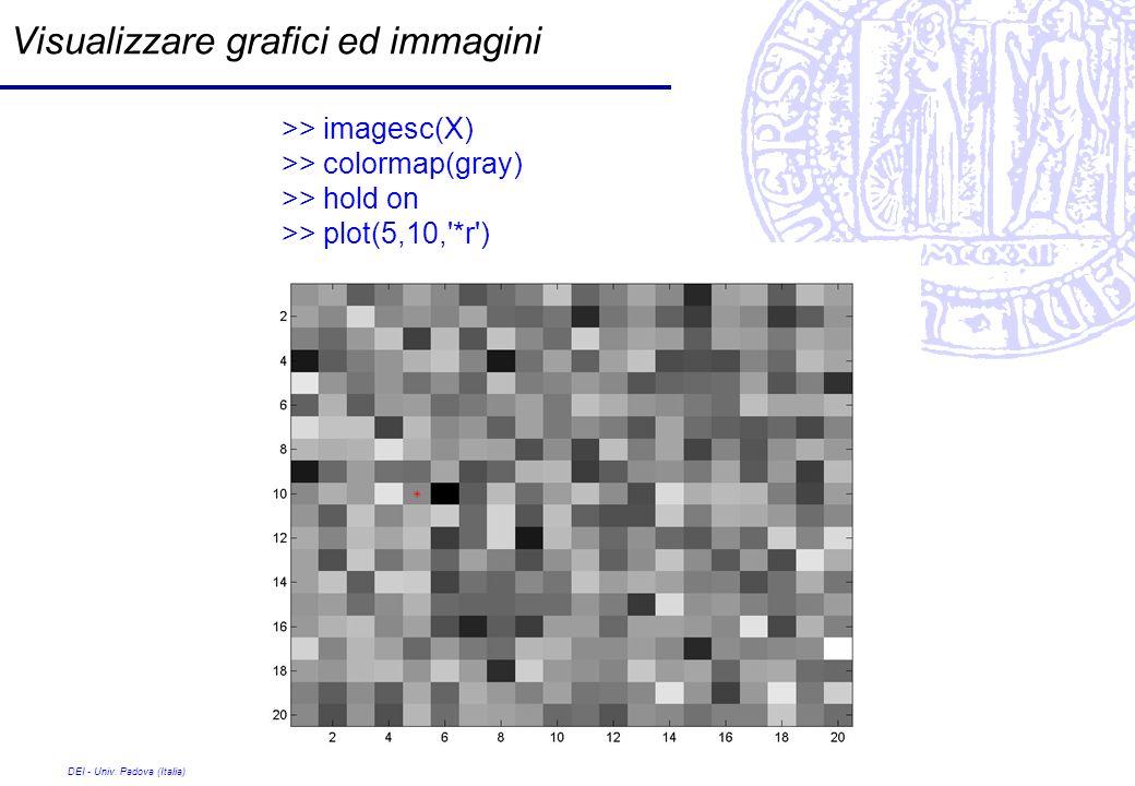 DEI - Univ. Padova (Italia) Visualizzare grafici ed immagini >> imagesc(X) >> colormap(gray) >> hold on >> plot(5,10,'*r')