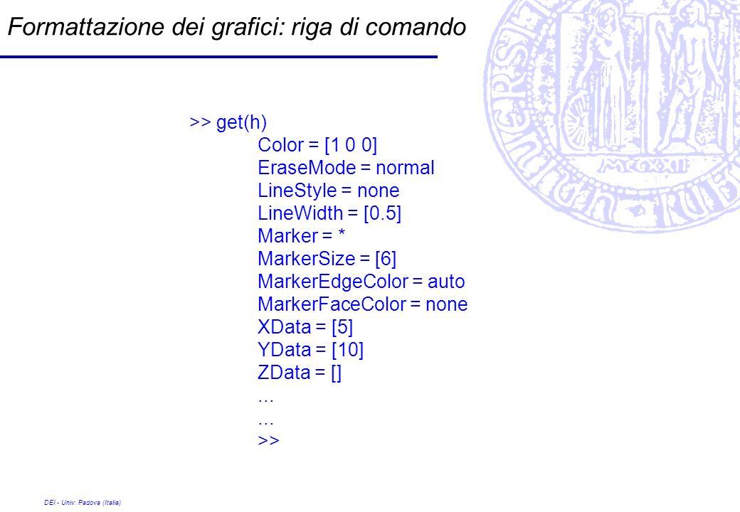 DEI - Univ. Padova (Italia) Formattazione dei grafici: riga di comando >> get(h) Color = [1 0 0] EraseMode = normal LineStyle = none LineWidth = [0.5]