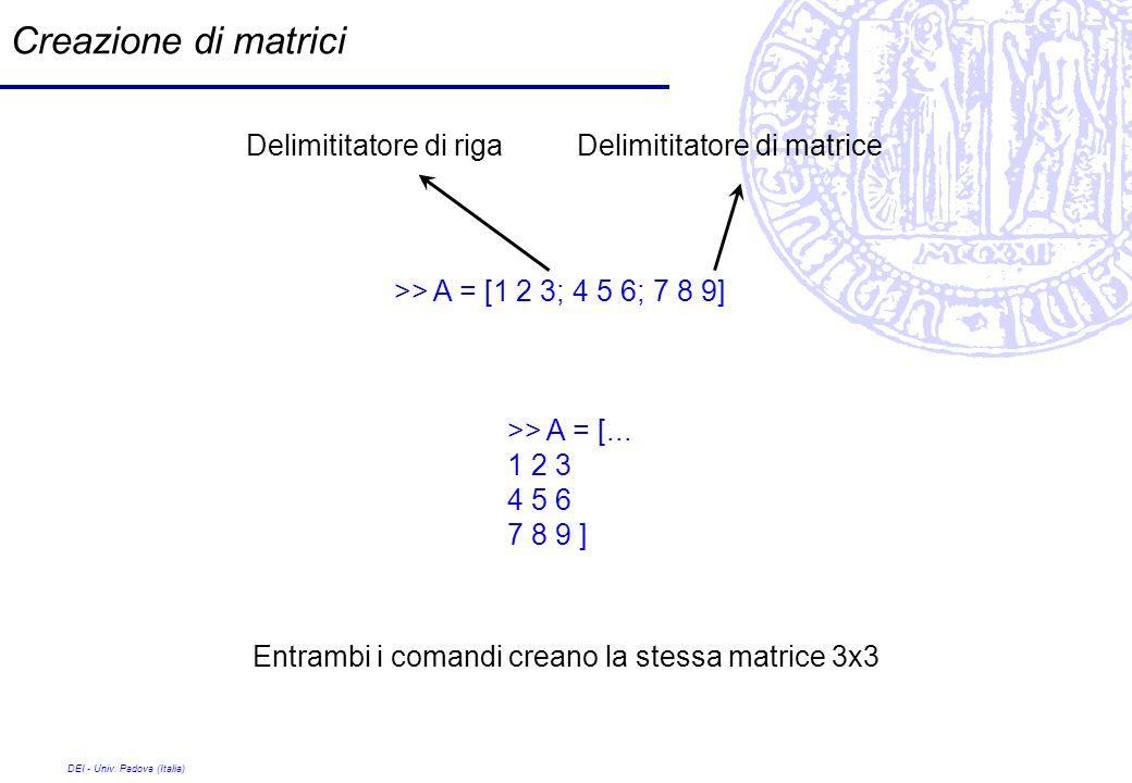 DEI - Univ. Padova (Italia) Creazione di matrici >> A = [1 2 3; 4 5 6; 7 8 9] Delimititatore di matriceDelimititatore di riga >> A = [... 1 2 3 4 5 6