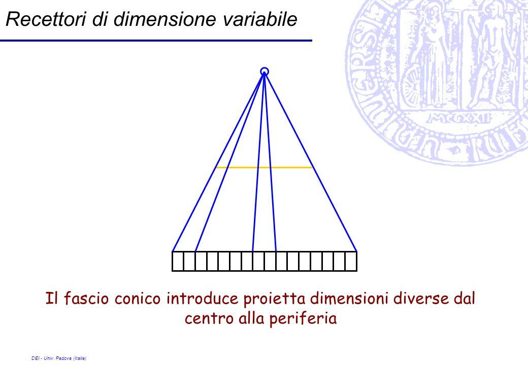 DEI - Univ. Padova (Italia) Recettori di dimensione variabile Il fascio conico introduce proietta dimensioni diverse dal centro alla periferia