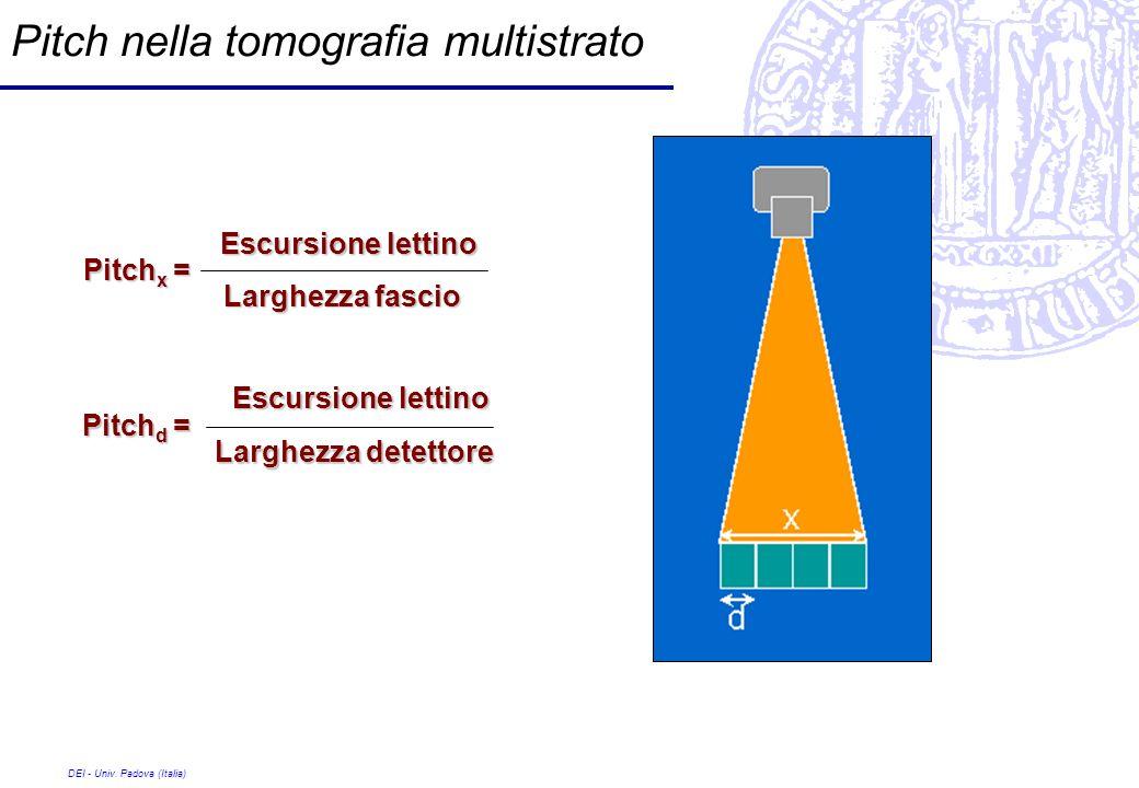 DEI - Univ. Padova (Italia) Pitch nella tomografia multistrato Pitch x = Escursione lettino Larghezza fascio Pitch d = Escursione lettino Larghezza de