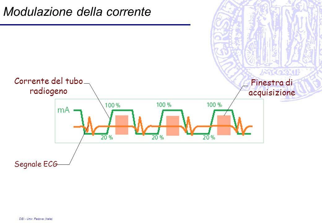 DEI - Univ. Padova (Italia) Modulazione della corrente Segnale ECG Corrente del tubo radiogeno Finestra di acquisizione