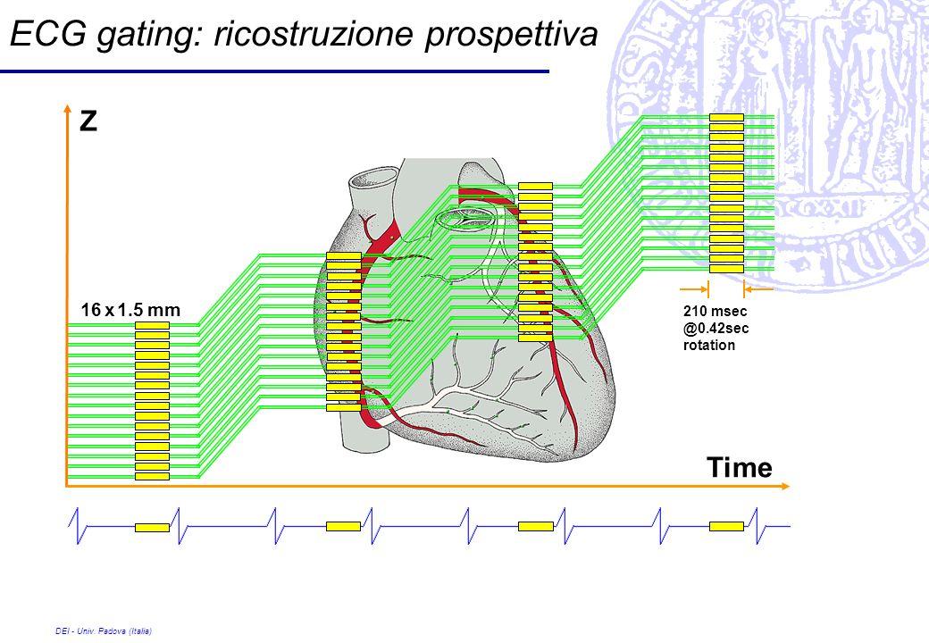 DEI - Univ. Padova (Italia) ECG gating: ricostruzione prospettiva 16 x 1.5 mm Z Time 210 msec @0.42sec rotation