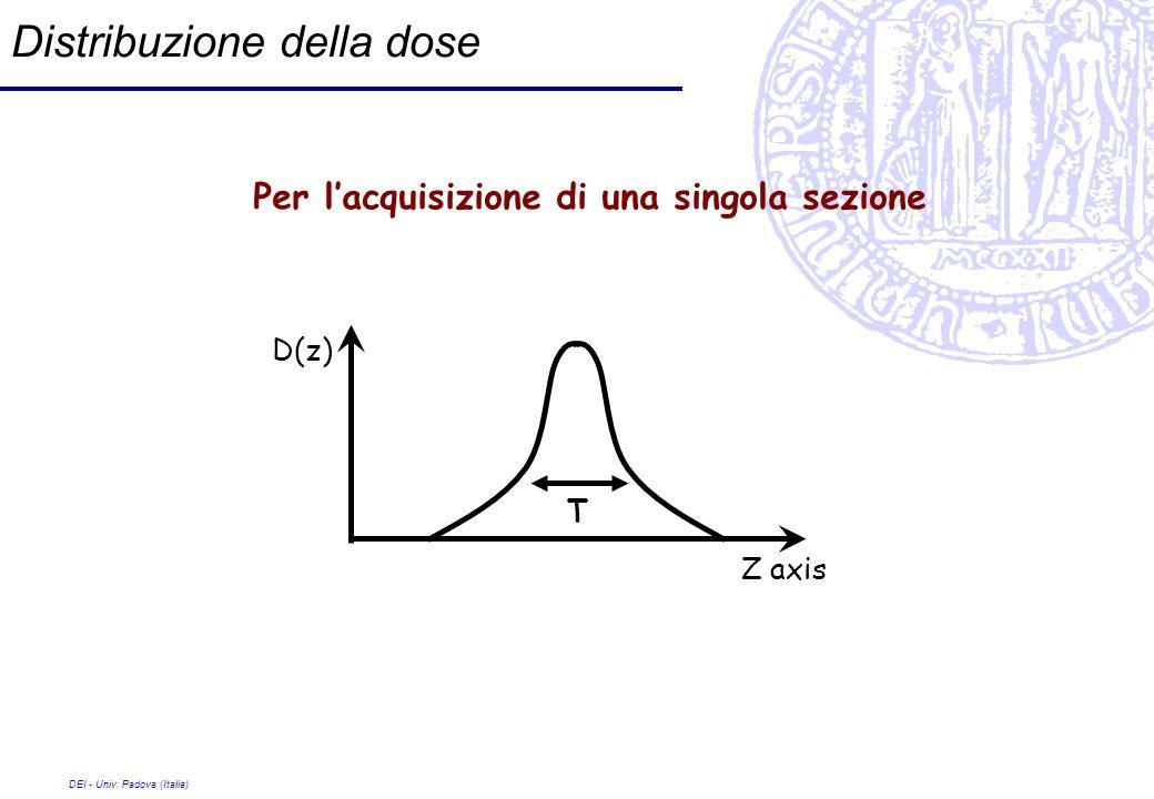 DEI - Univ. Padova (Italia) Distribuzione della dose T Z axis D(z) Per lacquisizione di una singola sezione