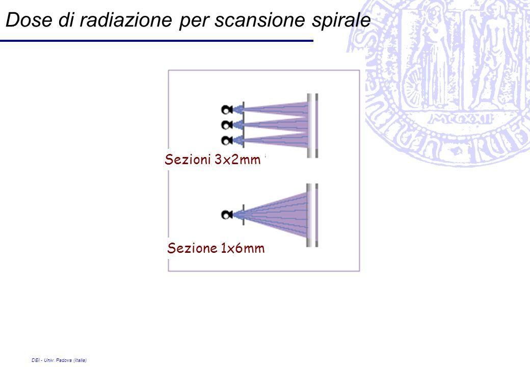 DEI - Univ. Padova (Italia) Dose di radiazione per scansione spirale Sezioni 3x2mm Sezione 1x6mm