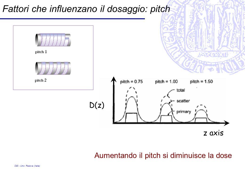 DEI - Univ. Padova (Italia) Fattori che influenzano il dosaggio: pitch D(z) z axis Aumentando il pitch si diminuisce la dose