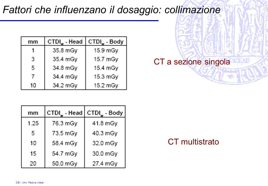 DEI - Univ. Padova (Italia) Fattori che influenzano il dosaggio: collimazione CT a sezione singola CT multistrato