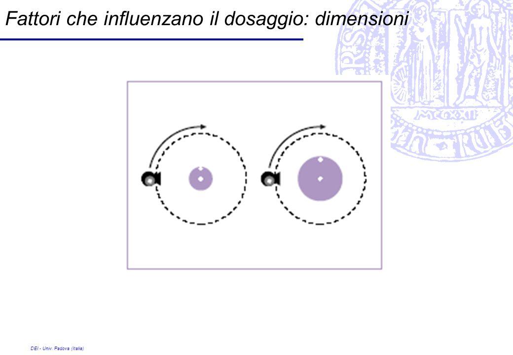 DEI - Univ. Padova (Italia) Fattori che influenzano il dosaggio: dimensioni