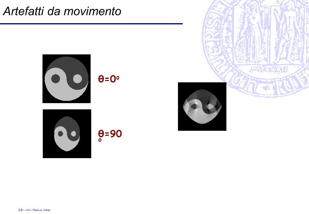 DEI - Univ. Padova (Italia) Artefatti da movimento θ=0 o Time varying phantom θ=90 o