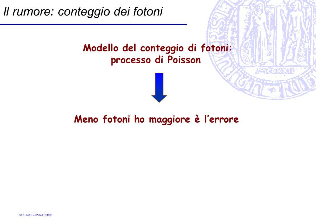 DEI - Univ. Padova (Italia) Il rumore: conteggio dei fotoni Modello del conteggio di fotoni: processo di Poisson Meno fotoni ho maggiore è lerrore