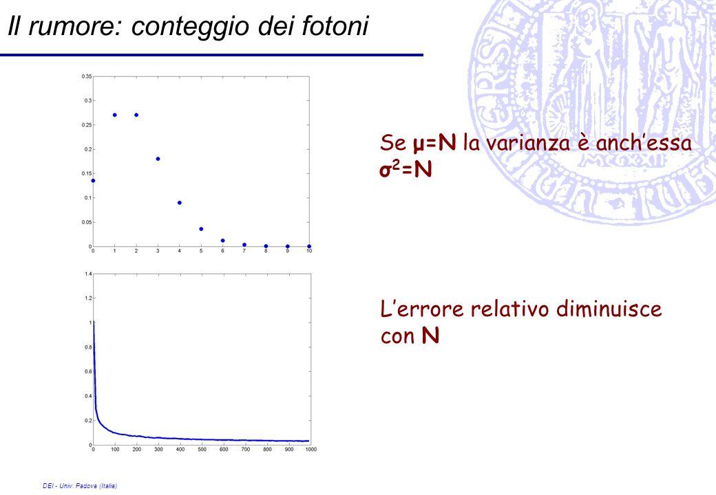 DEI - Univ. Padova (Italia) Il rumore: conteggio dei fotoni Se μ=N la varianza è anchessa σ 2 =N Lerrore relativo diminuisce con N
