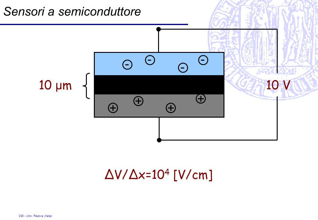 DEI - Univ. Padova (Italia) Sensori a semiconduttore + + - - -- ++ 10 V10 μ m ΔV/Δx=10 4 [V/cm]
