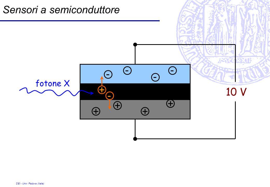 DEI - Univ. Padova (Italia) Sensori a semiconduttore + + - - -- ++ 10 V fotone X + -