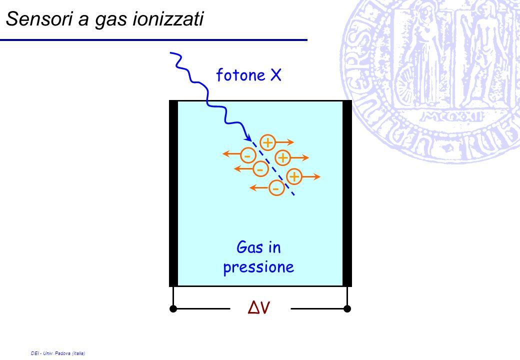 DEI - Univ. Padova (Italia) Sensori a gas ionizzati ΔV fotone X + + + - - - Gas in pressione