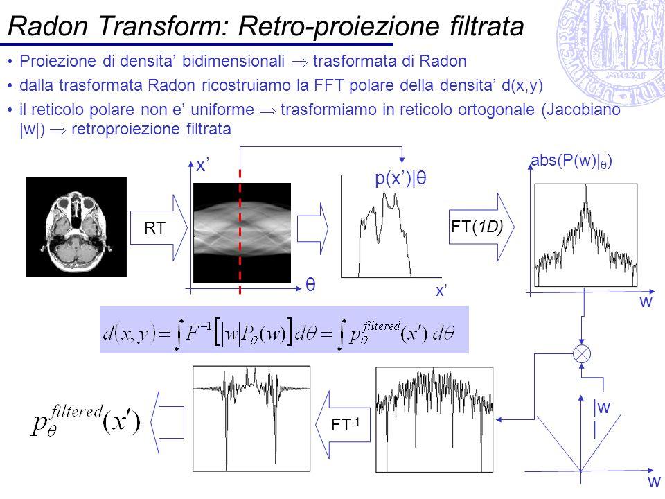Radon Transform: Retro-proiezione filtrata Proiezione di densita bidimensionali trasformata di Radon dalla trasformata Radon ricostruiamo la FFT polar