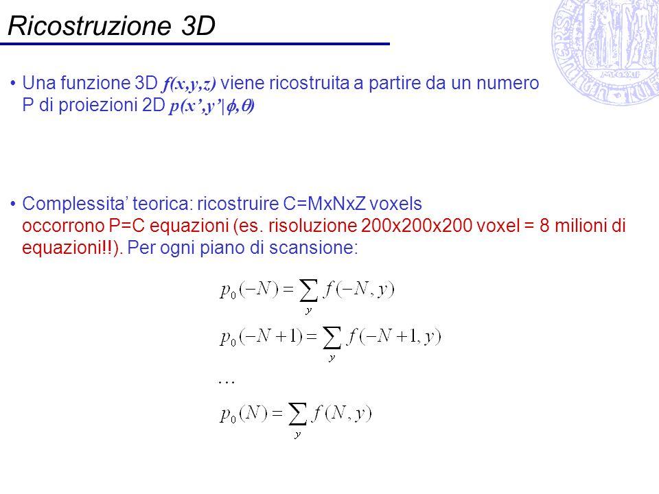 Ricostruzione 3D Una funzione 3D f(x,y,z) viene ricostruita a partire da un numero P di proiezioni 2D p(x,y|, ) Complessita teorica: ricostruire C=MxN