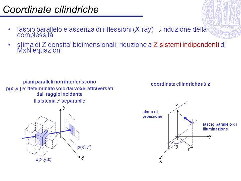 Coordinate cilindriche fascio parallelo e assenza di riflessioni (X-ray) riduzione della complessità stima di Z densita bidimensionali: riduzione a Z