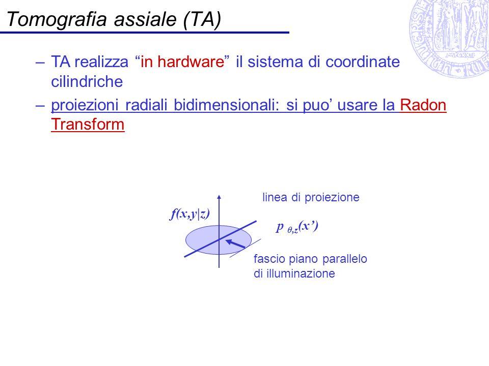 Radon Transform: Retro-proiezione filtrata Proiezione di densita bidimensionali trasformata di Radon dalla trasformata Radon ricostruiamo la FFT polare della densita d(x,y) il reticolo polare non e uniforme trasformiamo in reticolo ortogonale (Jacobiano  w ) retroproiezione filtrata RT FT(1D) abs(P(w)  θ ) θ x w  w   w FT -1 p(x) θ x