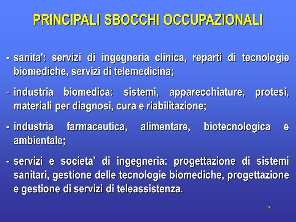 3 PRINCIPALI SBOCCHI OCCUPAZIONALI -sanita': servizi di ingegneria clinica, reparti di tecnologie biomediche, servizi di telemedicina; -industria biom
