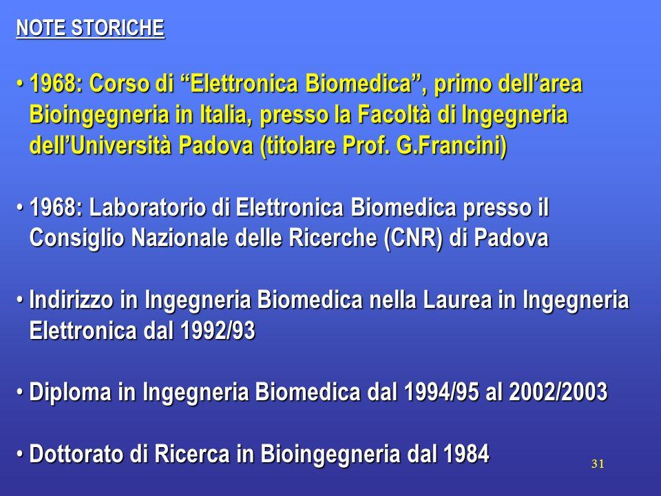 31 NOTE STORICHE 1968: Corso di Elettronica Biomedica, primo dellarea Bioingegneria in Italia, presso la Facoltà di Ingegneria dellUniversità Padova (