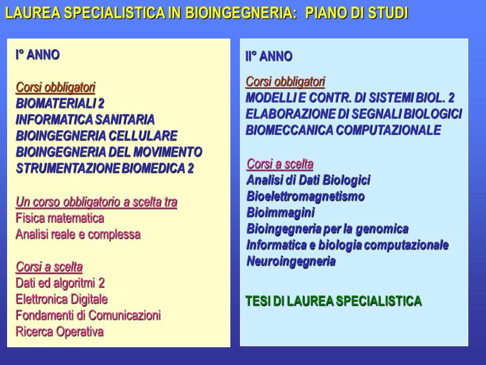 35 LAUREA SPECIALISTICA IN BIOINGEGNERIA: PIANO DI STUDI I° ANNO Corsi obbligatori BIOMATERIALI 2 INFORMATICA SANITARIA BIOINGEGNERIA CELLULARE BIOING