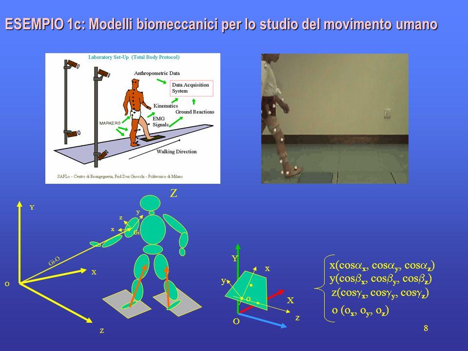8 ESEMPIO 1c: Modelli biomeccanici per lo studio del movimento umano X Y Z O Gi z x y Gi-O y(cos x, cos y, cos z ) z(cos x, cos y, cos z ) x(cos x, co