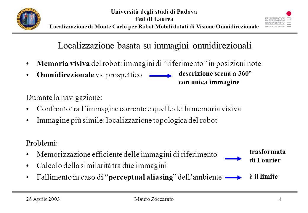 28 Aprile 2003Mauro Zoccarato5 Università degli studi di Padova Tesi di Laurea Localizzazione di Monte Carlo per Robot Mobili dotati di Visione Omnidirezionale a) Immagine omnidirezionale 1MByte b) Cilindro panoramico 140 KByte c) Fourier signature 2.7 KByte (15 frequenze) Fourier signature: calcolo c)a) b) unwarping FFT