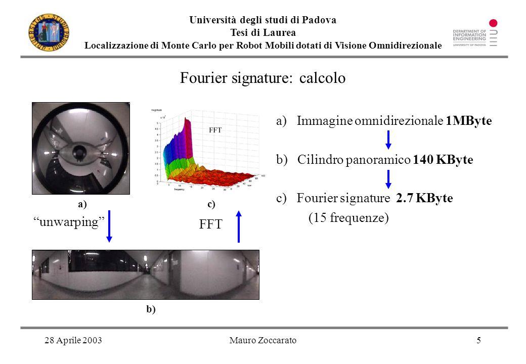 28 Aprile 2003Mauro Zoccarato5 Università degli studi di Padova Tesi di Laurea Localizzazione di Monte Carlo per Robot Mobili dotati di Visione Omnidi