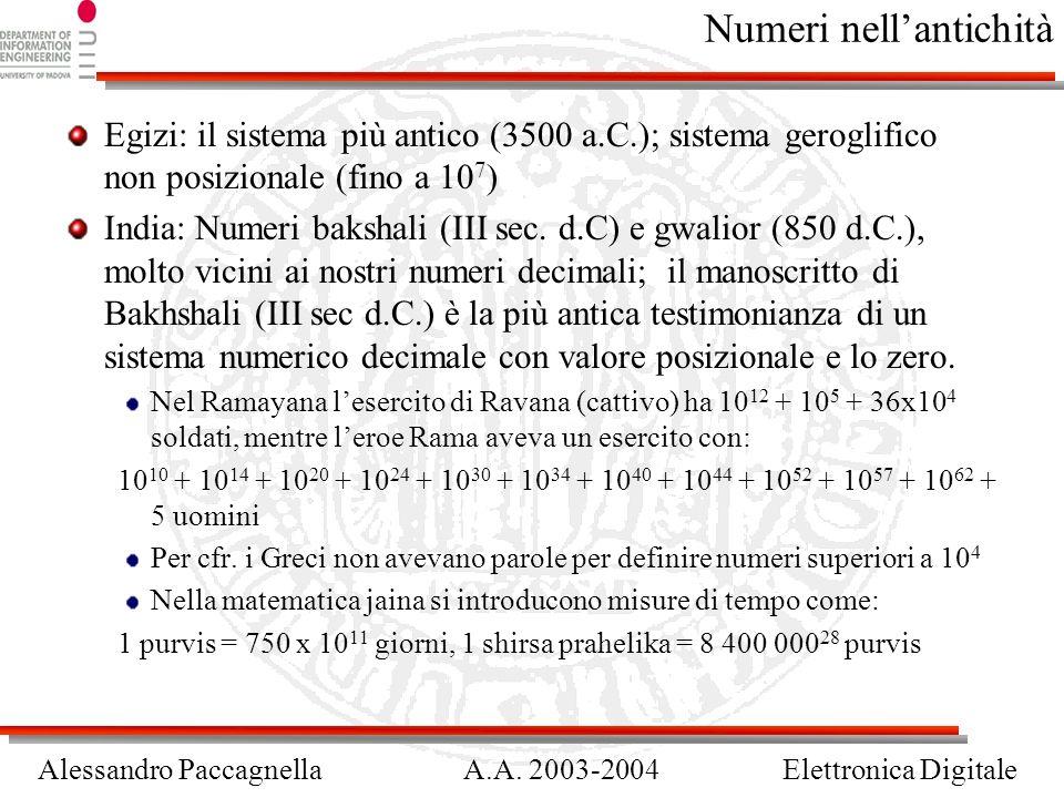 Alessandro PaccagnellaA.A. 2003-2004Elettronica Digitale Numeri nellantichità Egizi: il sistema più antico (3500 a.C.); sistema geroglifico non posizi
