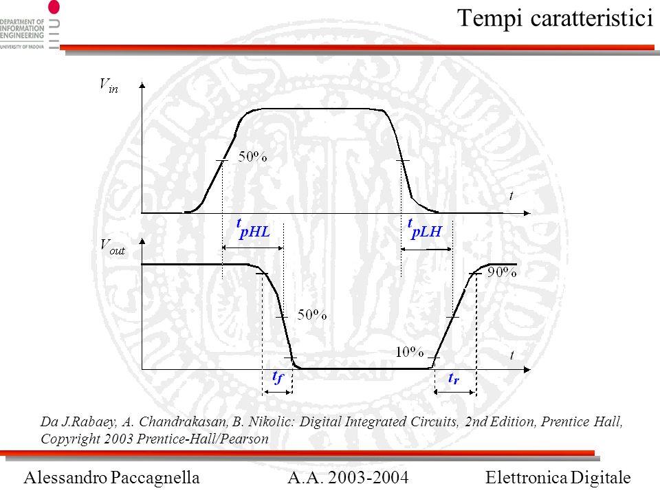 Alessandro PaccagnellaA.A. 2003-2004Elettronica Digitale Tempi caratteristici Da J.Rabaey, A. Chandrakasan, B. Nikolic: Digital Integrated Circuits, 2