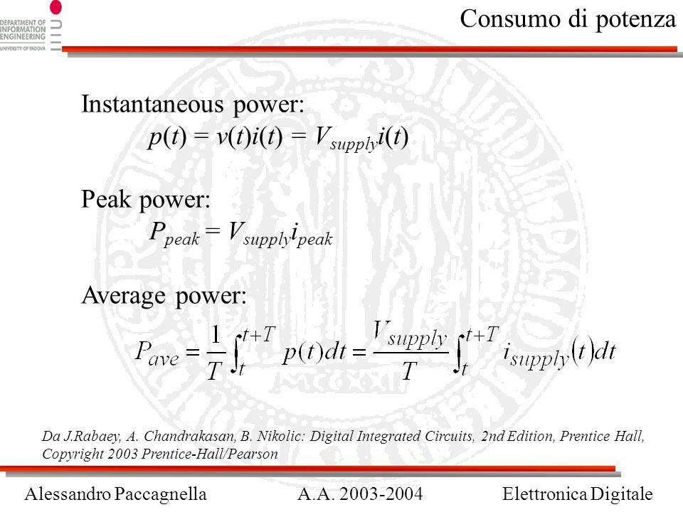 Alessandro PaccagnellaA.A. 2003-2004Elettronica Digitale Consumo di potenza Da J.Rabaey, A. Chandrakasan, B. Nikolic: Digital Integrated Circuits, 2nd
