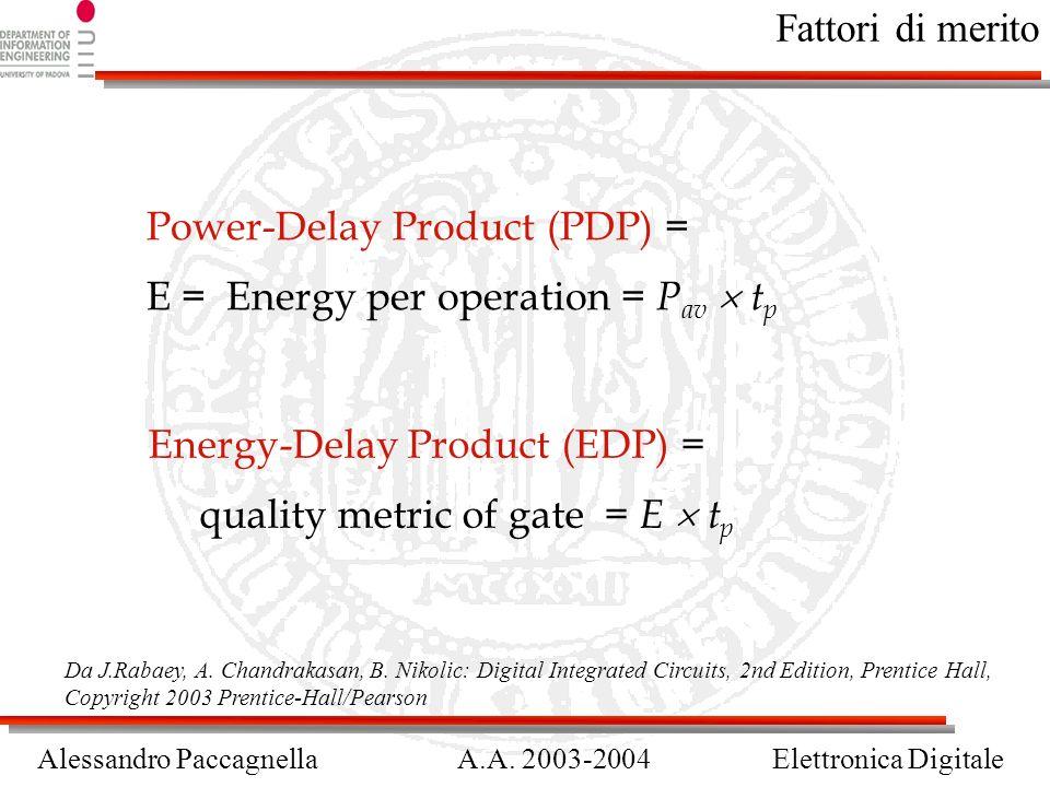 Alessandro PaccagnellaA.A. 2003-2004Elettronica Digitale Fattori di merito Da J.Rabaey, A. Chandrakasan, B. Nikolic: Digital Integrated Circuits, 2nd