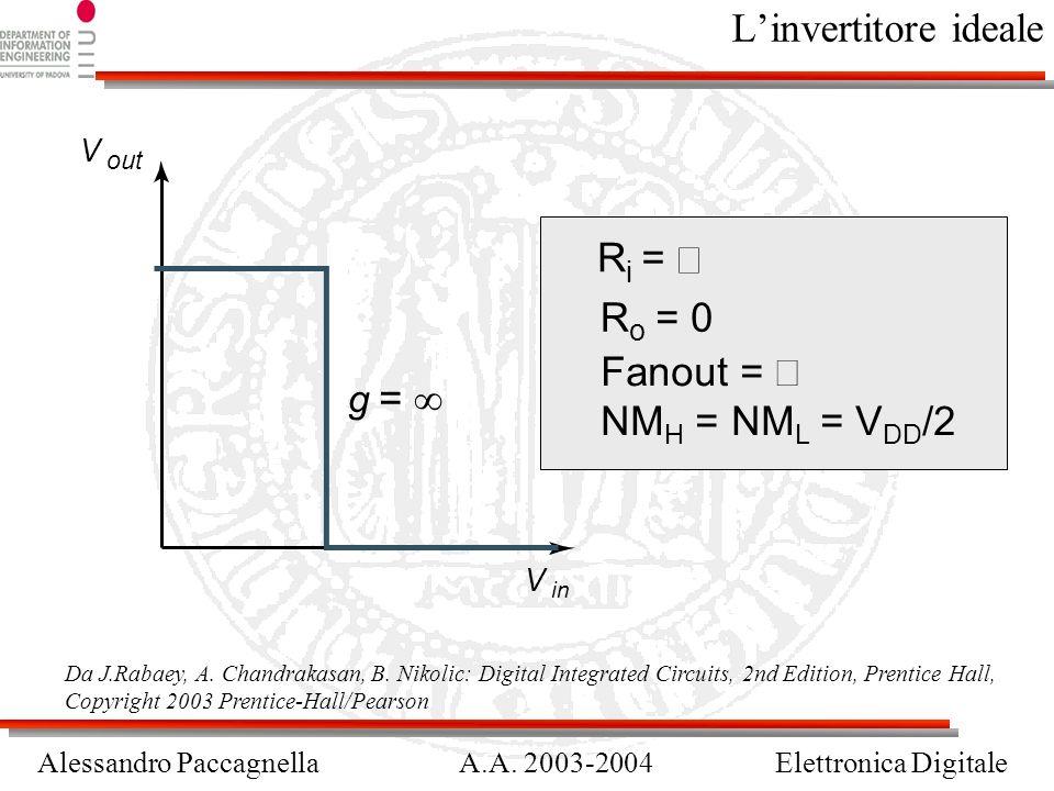 Alessandro PaccagnellaA.A. 2003-2004Elettronica Digitale Linvertitore ideale Da J.Rabaey, A. Chandrakasan, B. Nikolic: Digital Integrated Circuits, 2n