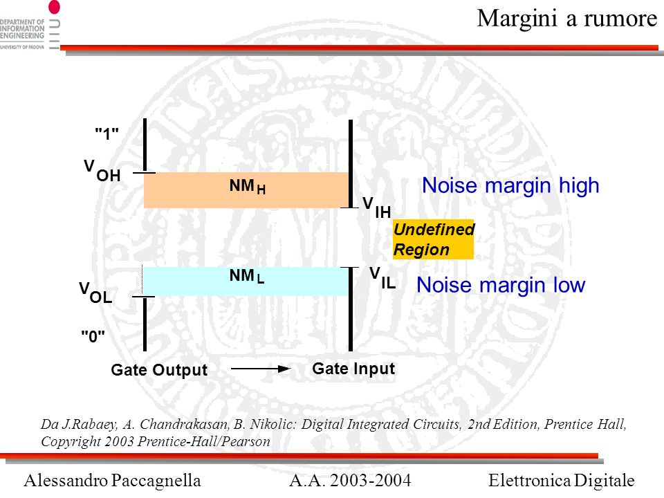 Alessandro PaccagnellaA.A.2003-2004Elettronica Digitale Proprietà rigenerativa Da J.Rabaey, A.