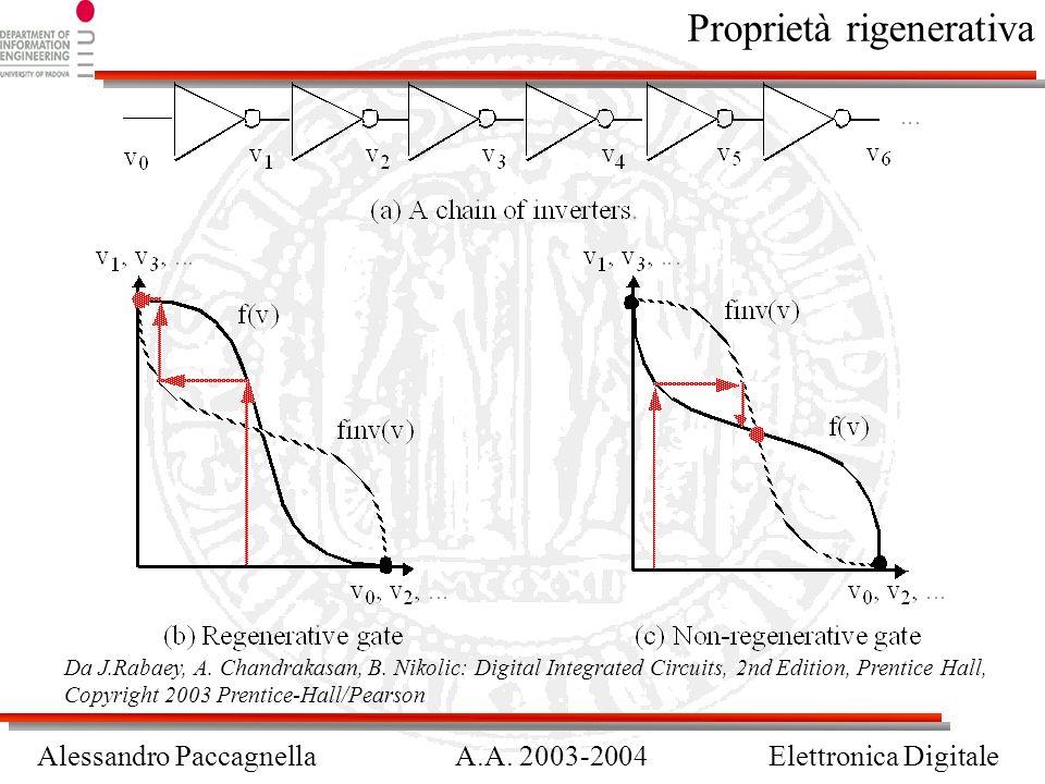 Alessandro PaccagnellaA.A. 2003-2004Elettronica Digitale Proprietà rigenerativa Da J.Rabaey, A. Chandrakasan, B. Nikolic: Digital Integrated Circuits,