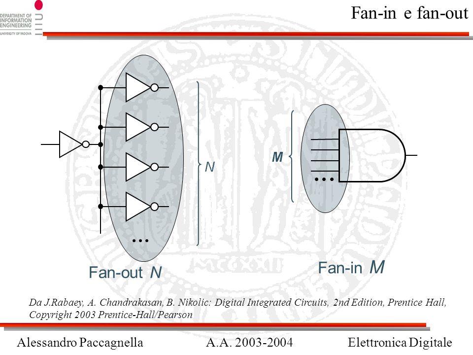 Alessandro PaccagnellaA.A.2003-2004Elettronica Digitale Tempi caratteristici Da J.Rabaey, A.
