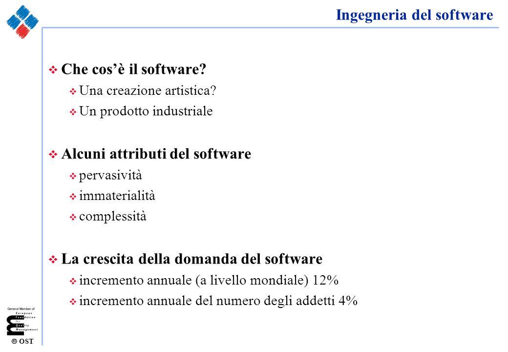 OST Ingegneria del software v Che cosè il software? v Una creazione artistica? v Un prodotto industriale v Alcuni attributi del software v pervasività
